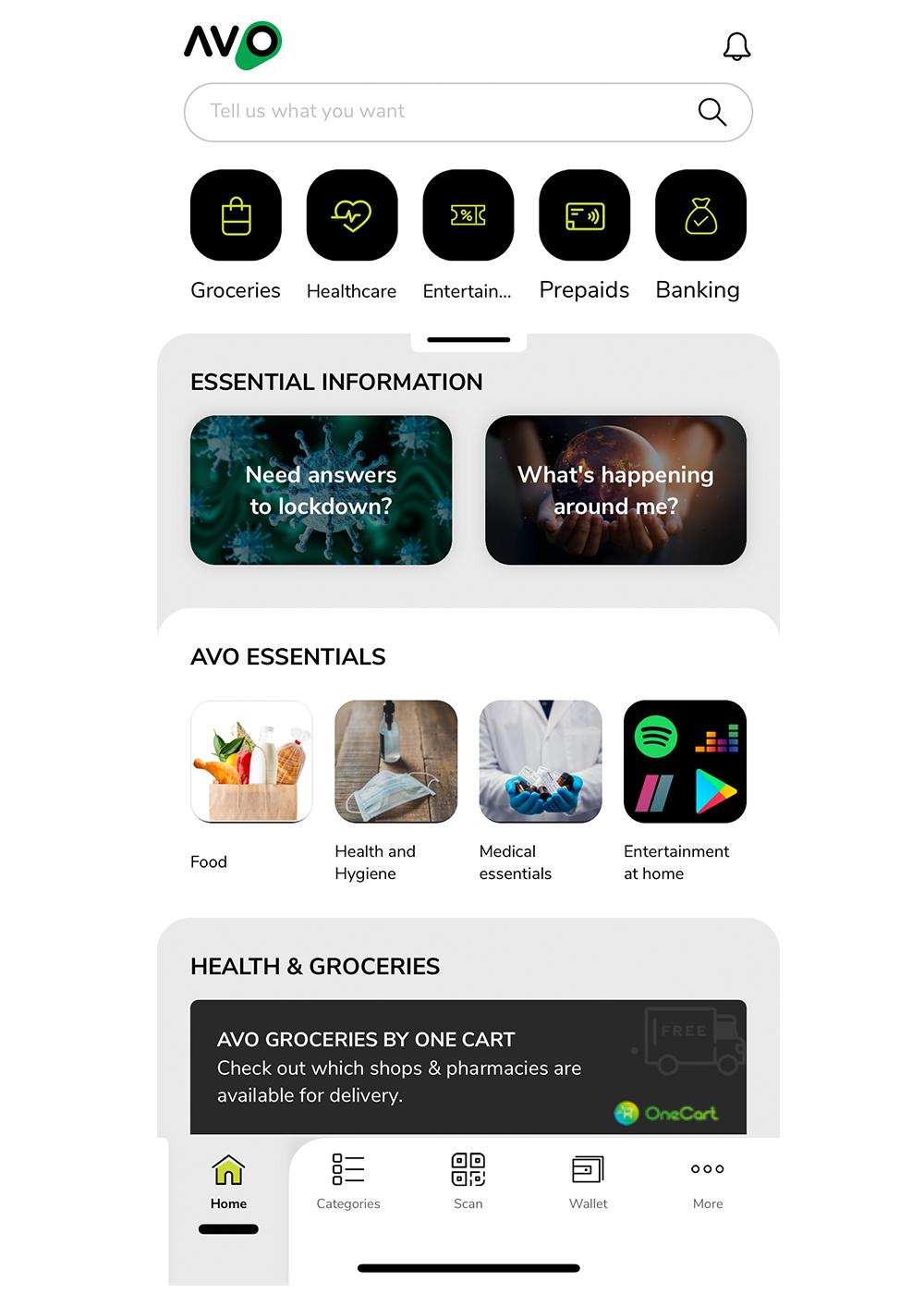 Avo Super app by Nedbank